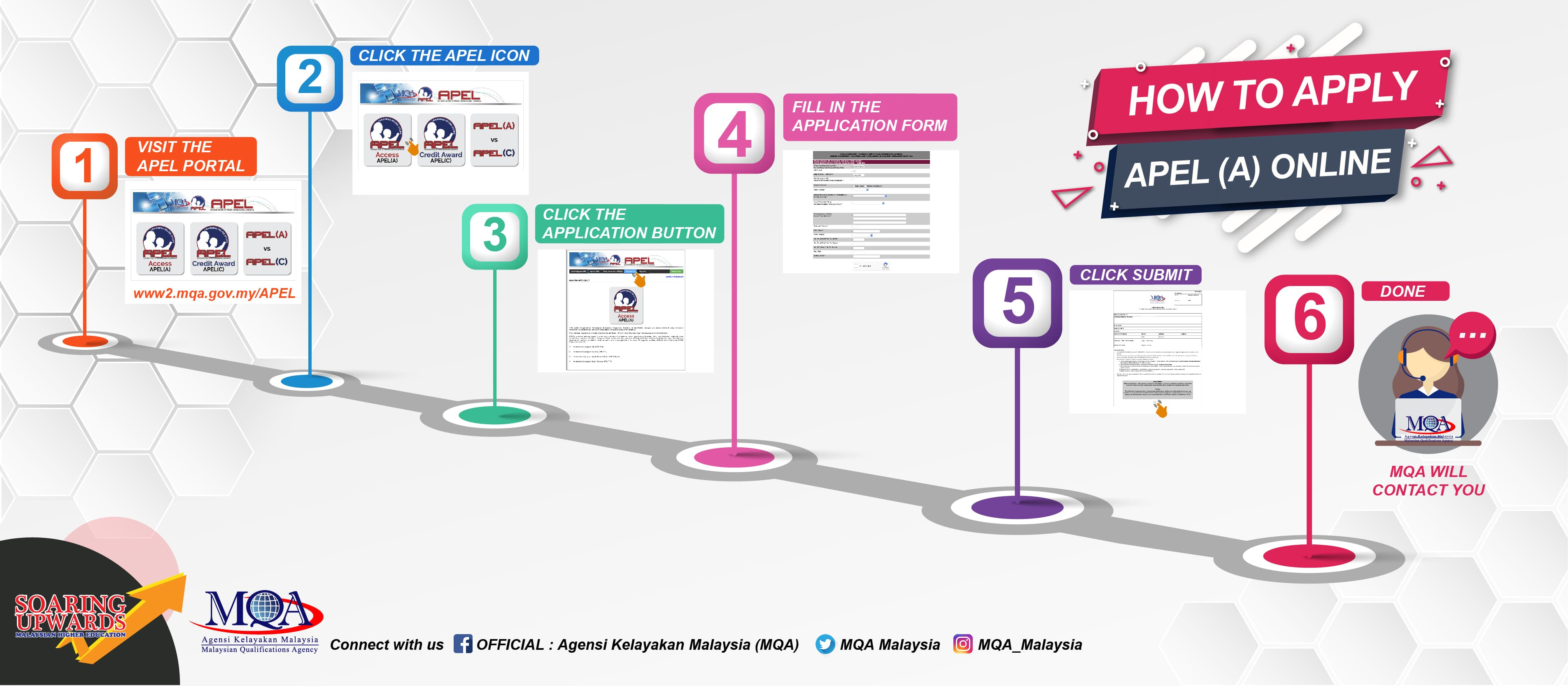 Banner_Website_Mohon_APEL-01